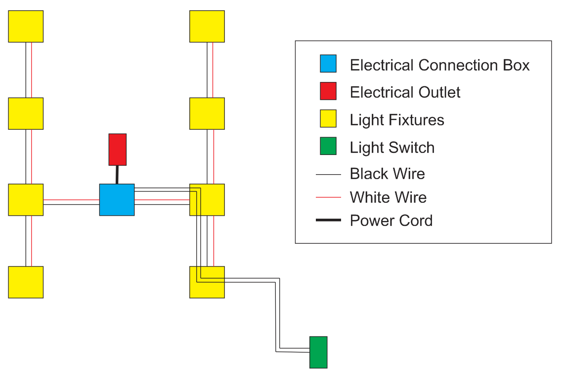 Wiring A Garage Diagram : Garage lighting diy project